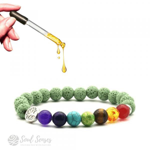 Essential Oil Cosmetic Pipette Dropper for Diffuser Bracelet